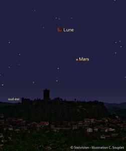 Simulation de l'aspect de la Lune et de la planète Mars le soir du 27 juillet 2018