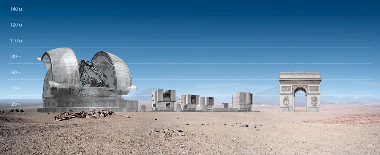 Montage représentant l'European Extremely Large Telescope (E-ELT) qui deviendra en 2024 le plus énorme télescope du monde, comparé au Very Large Telescope existant et à l'Arc de triomphe