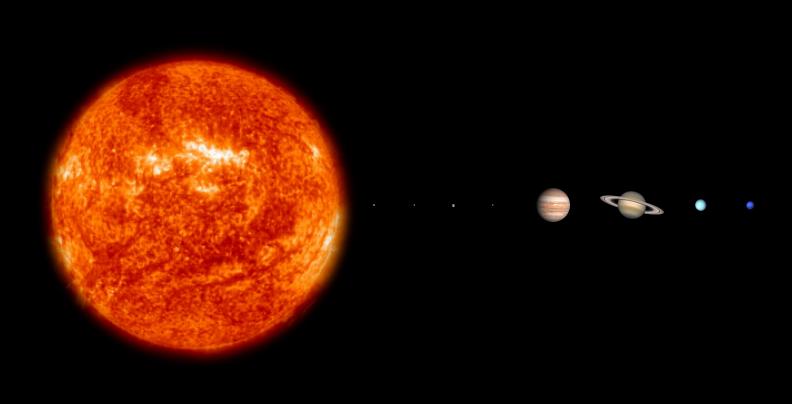 De gauche à droite: le Soleil, Mercure, Vénus, la Terre, Mars, Saturne, Jupiter, Uranus et Neptune. L'échelle de tailles est respectée, pas l'échelle des distances.