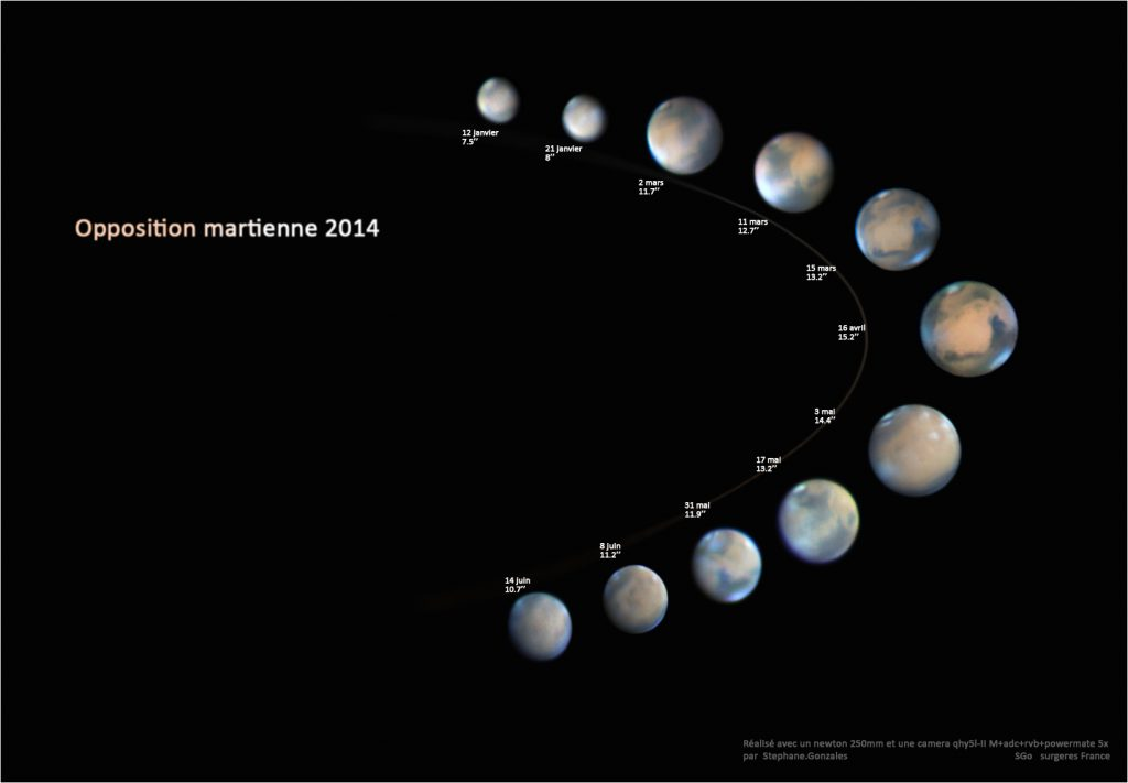 Different images of Mars during opposition in 2014.