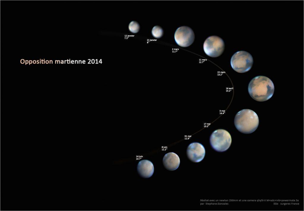 Différentes images de la planète Mars durant l'oppostion de 2014.