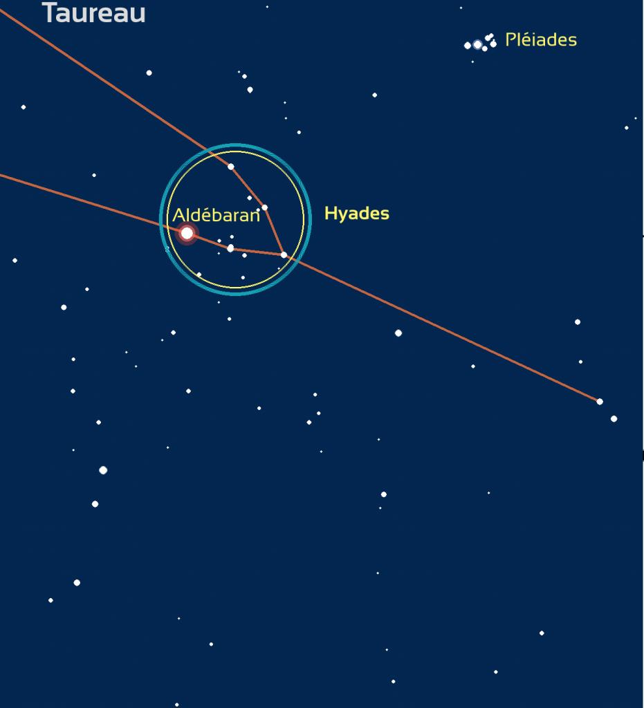 Carte de repérage des Hyades: le cercle bleu représente le champ de vision de jumelles standard (6 degrés) ou d'un easyScope.
