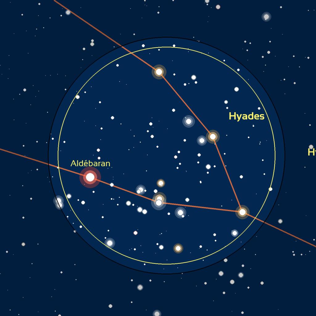 Carte du champ des Hyades observé avec des jumelles ou un easyScope.