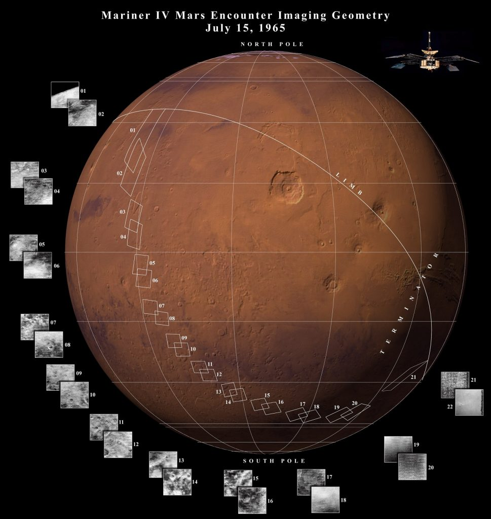 Premières photographies de Mars prises par la sonde Mariner 4 en 1965. Schéma des photos autour de la planète Mars, localisées par des flèches à leur emplacement à la surface de la planète.
