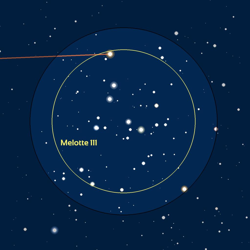 Carte du champ de Melotte 111 observé avec des jumelles ou un easyScope.