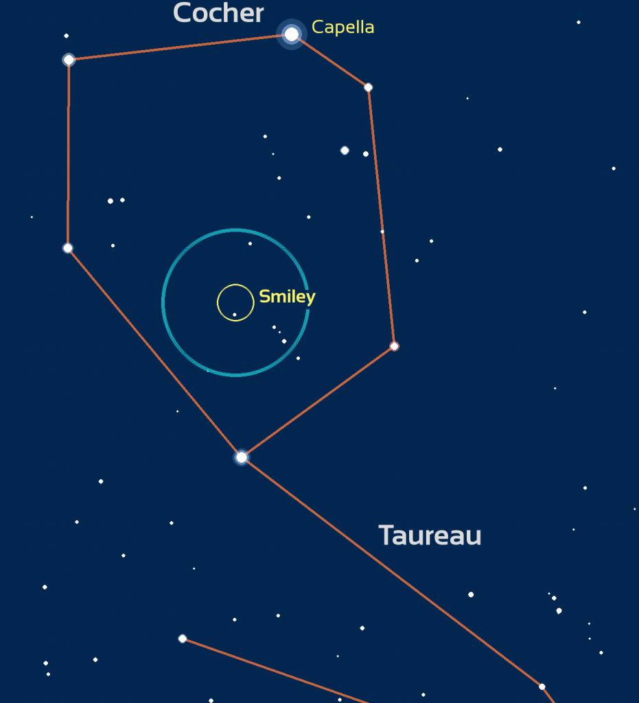 Carte de repérage de l'astérisme du Smiley: le cercle bleu représente le champ de vision de jumelles standard (6 degrés) ou d'un easyScope.