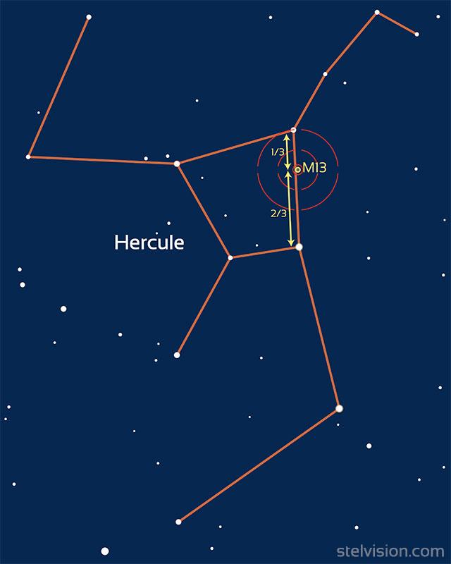 Localisation de l'amas globulaire M13 dans Hercule.