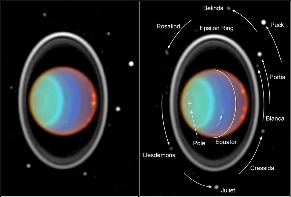 On voit deux images : sur celle de gauche Uranus en couleur bleu avec des petits points blancs, ses satellites, autour ; et à droite la même image avec les noms des 27 lunes.
