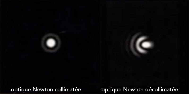 image d'une étoiel focalisée avec tache d'Airy