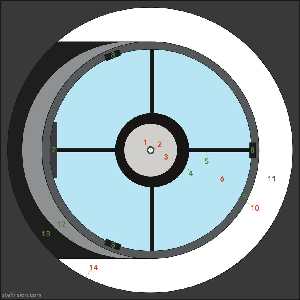 Schéma d'une optique Newton collimatée