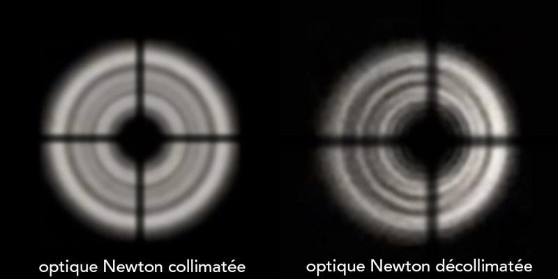 images d'une étoile défocalisée dans un télescope Newton