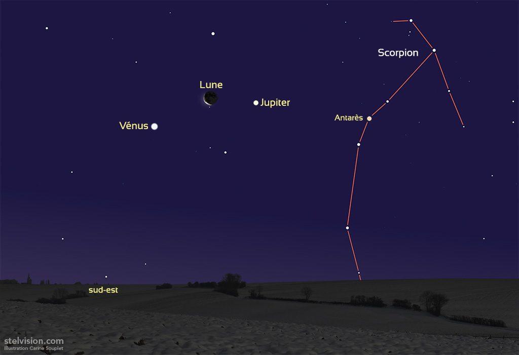Représentation de Vénus, la Lune et Jupiter au matin du 31 janvier 2019.
