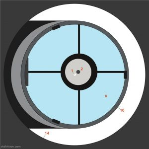 Schéma de l'optique Newton avec primaire déréglé