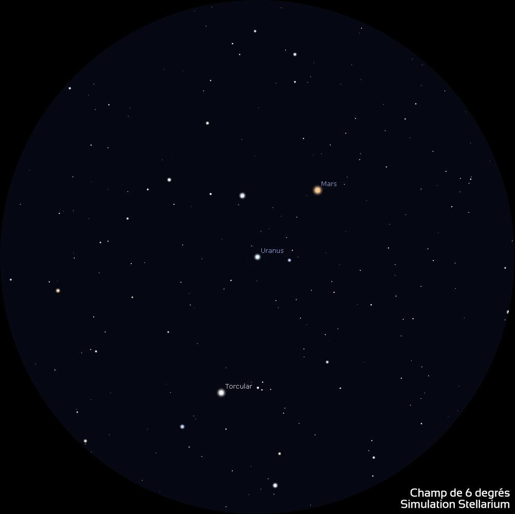 Représentation de Mars et Uranus aux jumelles le 13 février 2019