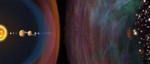 Schéma représentant le Système solaire, les sondes Voyager I et II, la séparation avec le milieu interstellaire et l'étoile la plus proche du Soleil : Proxima du Centaure.