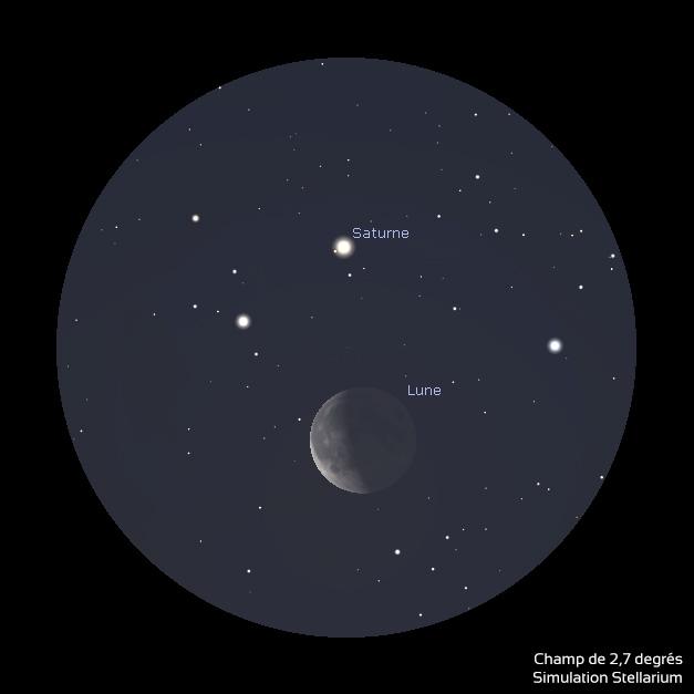 Illustration du rapprochement entre la Lune et Saturne le 29 mars 2019