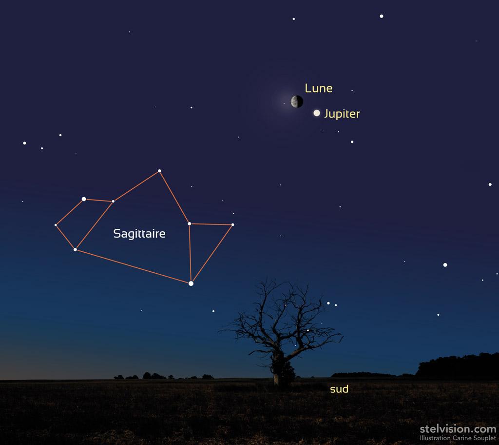Rapprochement Lune Jupiter le 27 mars 2019
