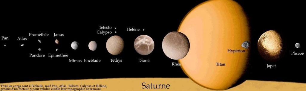 Schéma représentant une partie de la planète Saturne (courbe orange en bas de l'image) et ses principaux satellites, la majorité à l'échelle, en couleurs réelles (orange/marron), alignés sur une ligne horizontale.