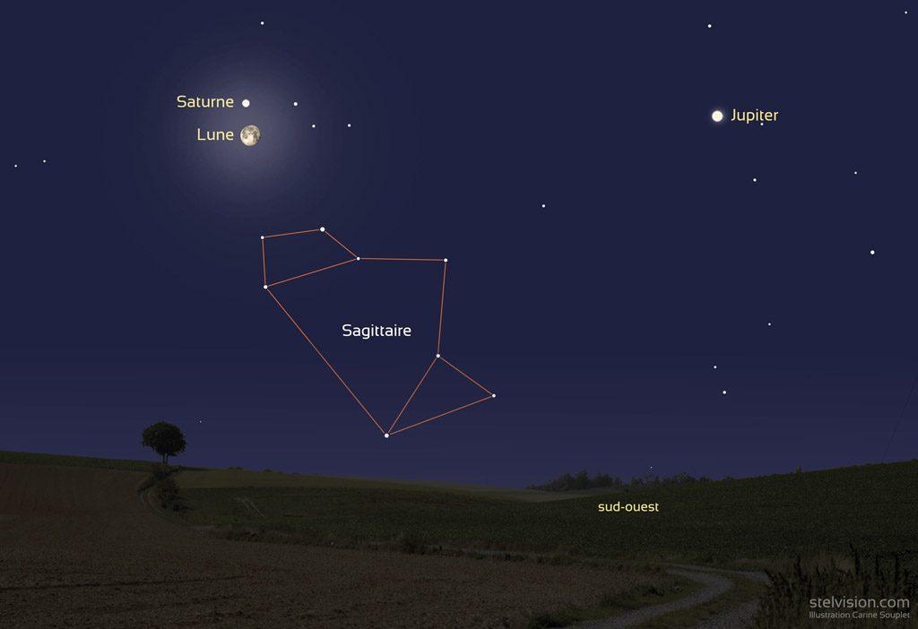 Scène représentant la position de Saturne et de la Lune le 19 juin vers 5h (heure de Paris).