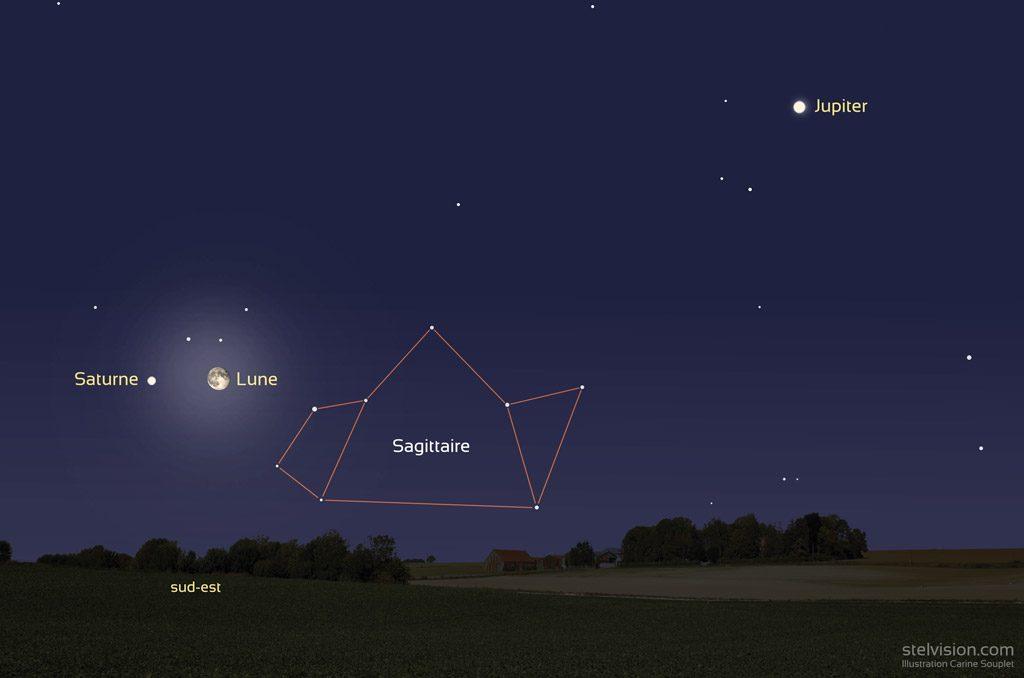 Scène représentant le rapprochement entre la Lune et Saturne dans la nuit du 18 au 19 juin à 0h (heure de Paris).
