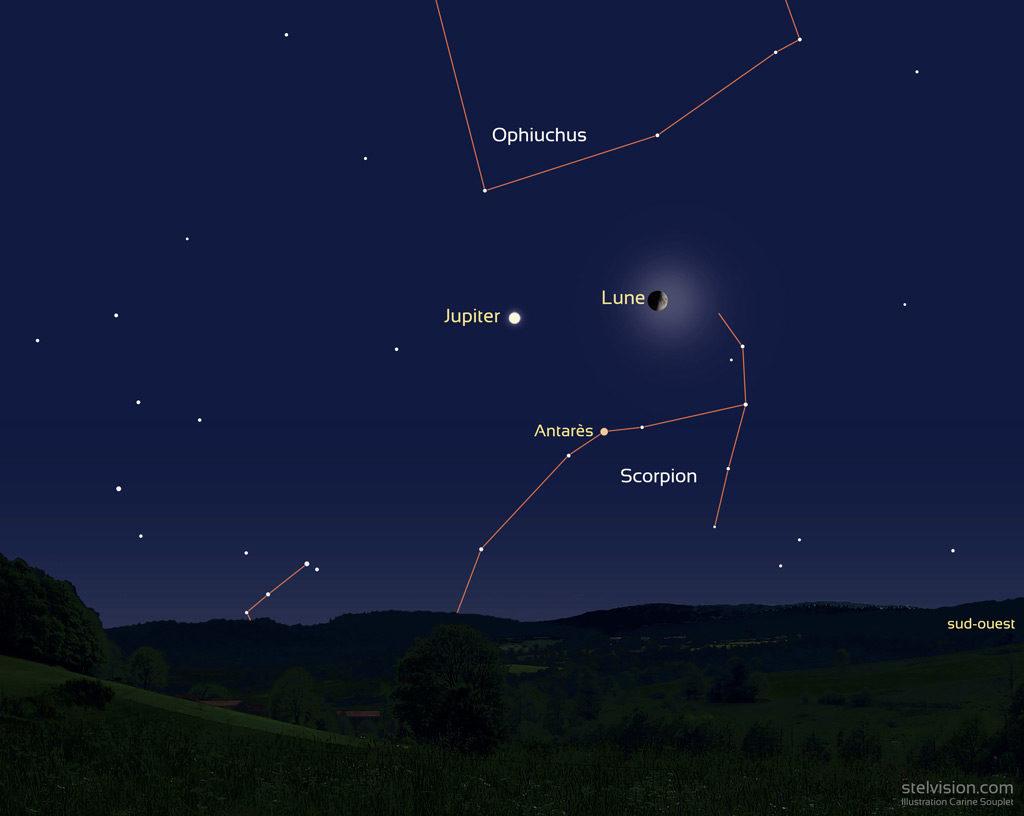 Illustration du rapprochement entre la Lune, la planète Jupiter et Antarès au soir du jeudi 5 septembre vers 21h15 (heure de Paris).