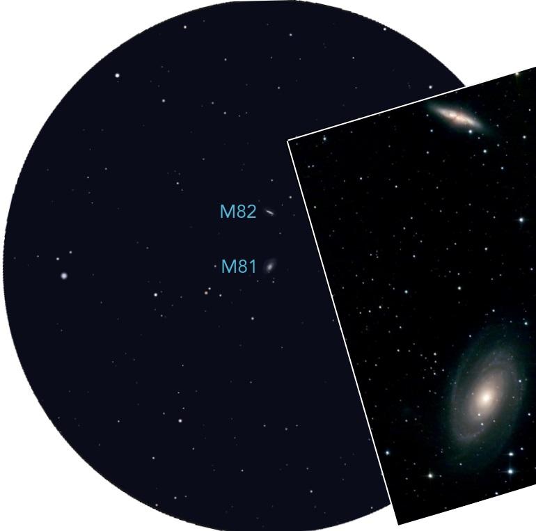 Simulation de l'aspect visuel de M81 et M82 aux jumelles avec en vignette une photo d'amateur.