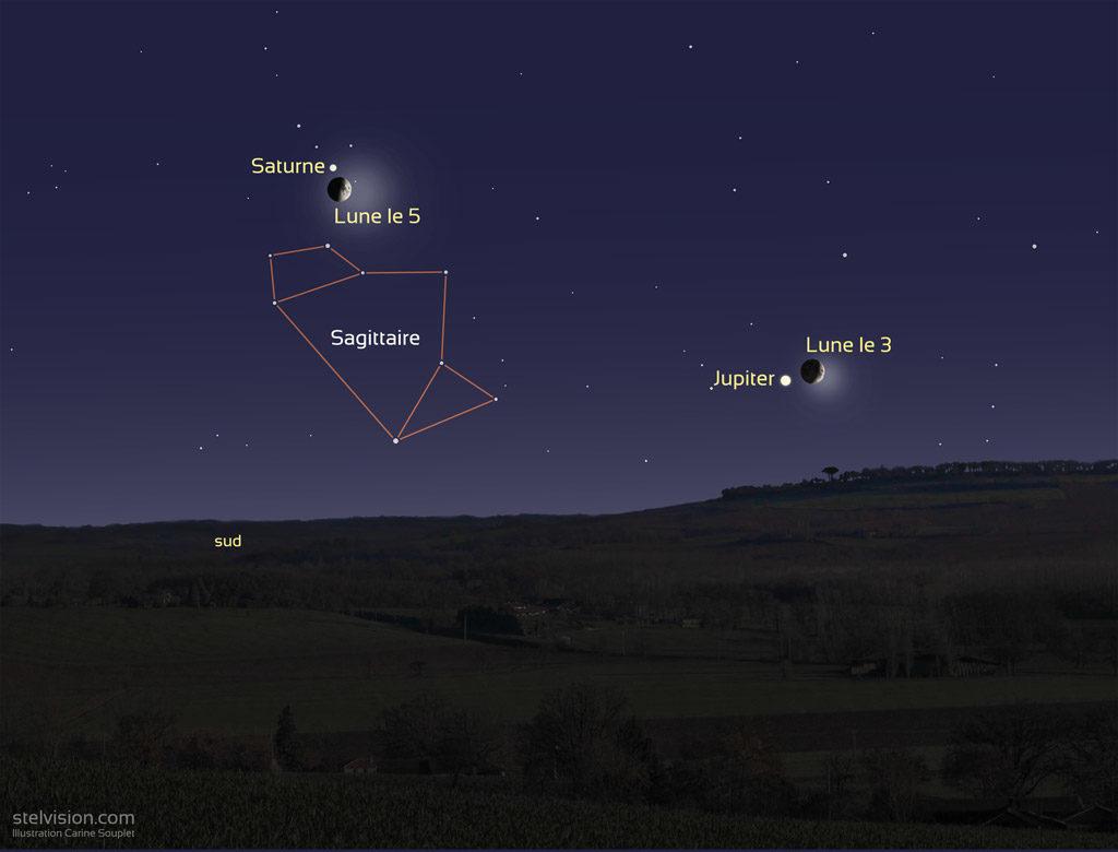 Illustration du rapprochement entre la Lune et Jupiter le 3 octobre 2019, puis la Lune et Saturne le 5 octobre 2019.