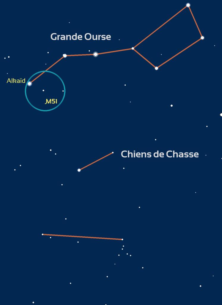 Carte de repérage de M51: le cercle bleu représente le champ de vision de jumelles standard (6 degrés) ou d'un  easyScope.