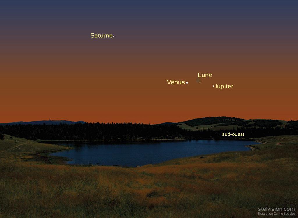 Illustration représentant le rapprochement entre la Lune, Jupiter et Vénus le 28 novembre 2019 vers 17h30 (heure de Paris).