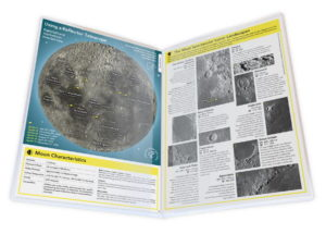 Map of the Moon - unfolded