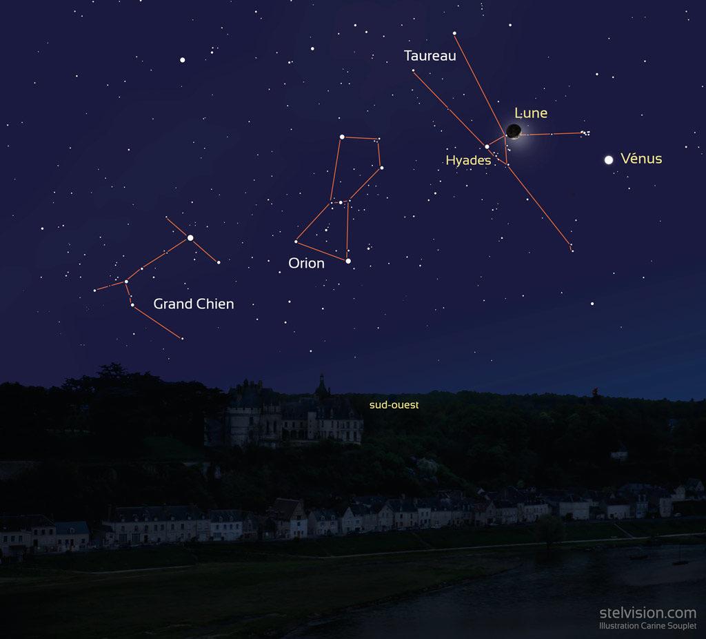 Aspect du ciel vers 21h30 (heure de Paris) le 29 mars 2020, vers le sud-ouest. On voit les constellations du Grand Chien, d'Orion, du Taureau, Vénus et la Lune.