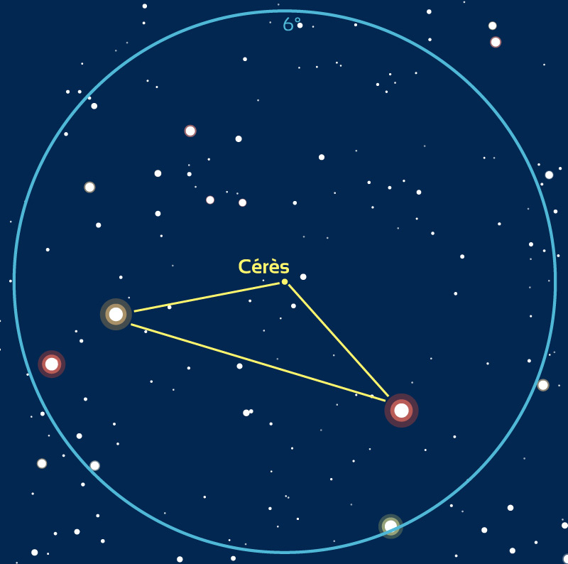 Carte de repérage de la planète naine Cérès dans la nuit du 22 au 23juillet2020. Pour les autres dates, la position est légèrement différente. Le cercle bleu correspond au champ d'une paire de jumelles de type 10x50 (6°).
