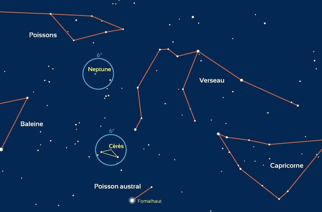 Carte des positions de Neptune et Cérès (invisibles à l'œil nu) dans la nuit du 22 au 23 juillet 2020. Pour les autres dates, les positions sont légèrement différentes. Les cercles bleus correspondent au champ d'une paire de jumelles 10x50 (6°).