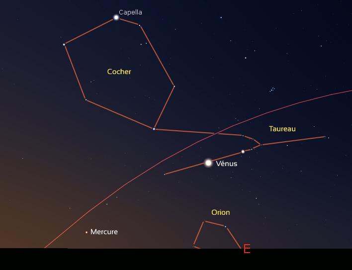 Carte montrant les positions de Mercure et Vénus à l'aube du 23 juillet 2020. Vénus se trouve dans la constellation du Taureau et est plus brillante que l'étoile Aldébaran.