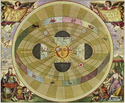 Dessin en couleur du modèle d'Univers selon Copernic. On y voit le Soleil au centre avec la Terre en quatre points différents autour de celui-ci, éclairée différemment ce qui illustre le cycle des saisons.