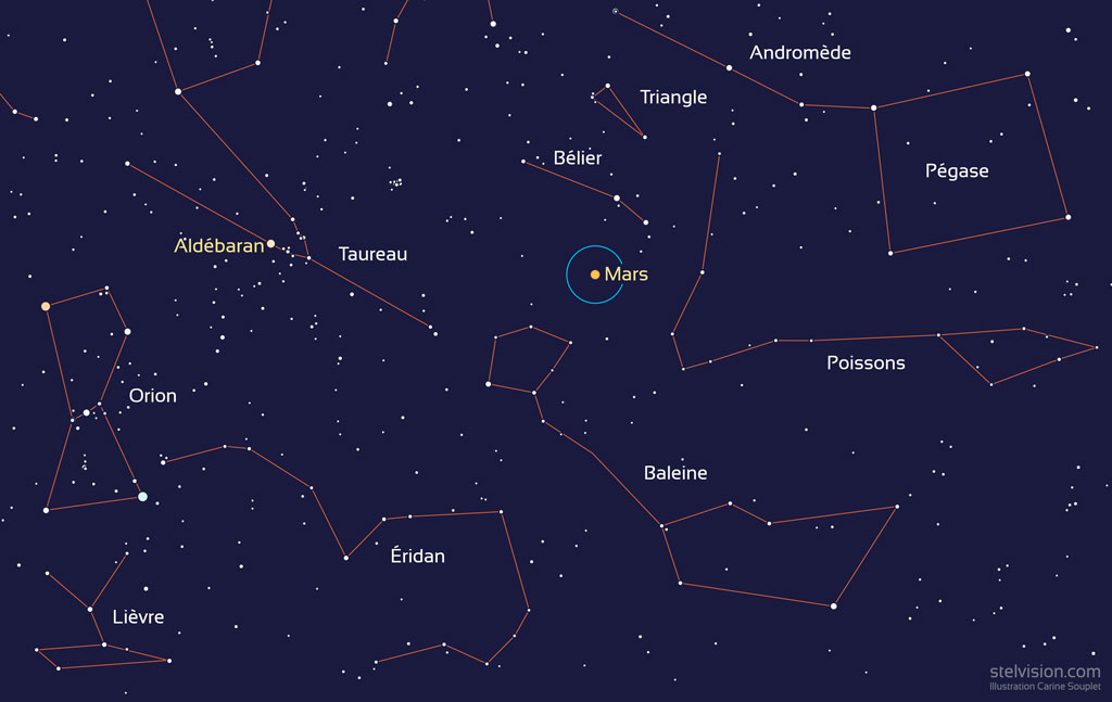 Carte des constellations montrant la position de Mars dans le ciel étoilé à la mi-janvier 2021, entre la tête de la Baleine et le Bélier. Le cercle bleu représente un champ de 6° typique d'une paire de jumelles 10x50.