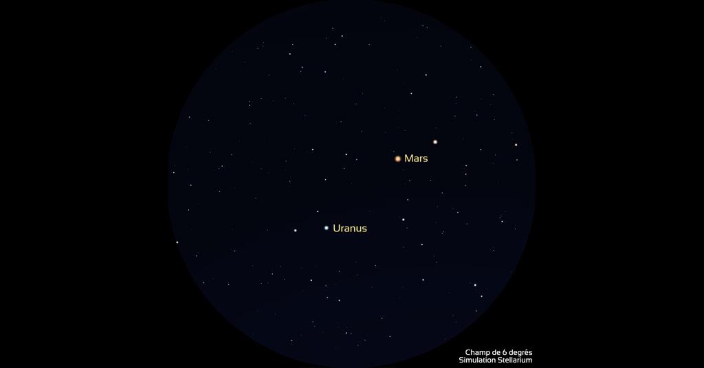 Illustration montrant Uranus (en bas à gauche) et Mars (en haut à droite) telles qu'on pourra les voir dans une paire de jumelles. Mars est orangée, Uranus légèrement bleutée.