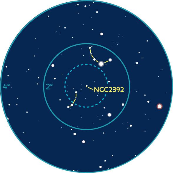 Repérage aux instruments de NGC2392 dans les Gémeaux. Les cercles bleus représentent des champs de 4° (typique d'un chercheur) et 2° (champ d'un oculaire standard grossissant 25 à 30 fois).