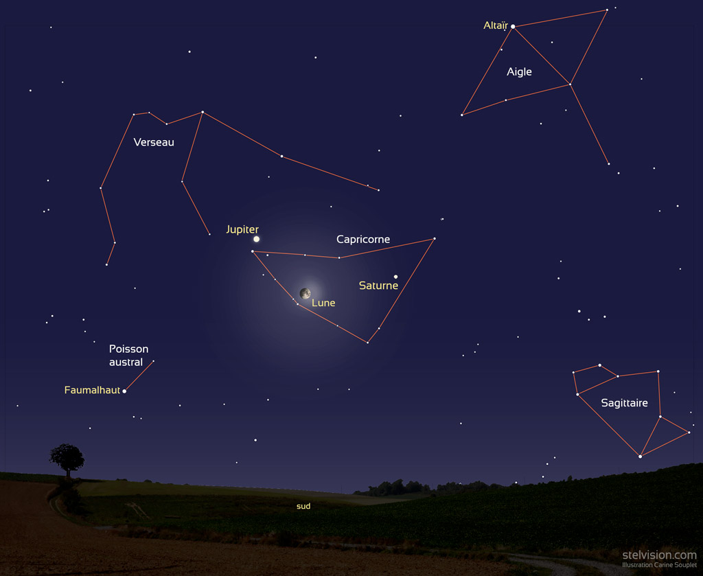 Positions de la Lune, de Jupiter et de Saturne le 17 septembre 2021 vers 23h (heure de Paris). Les trois astres se situent dans la constellation du Capricorne et forment un triangle.