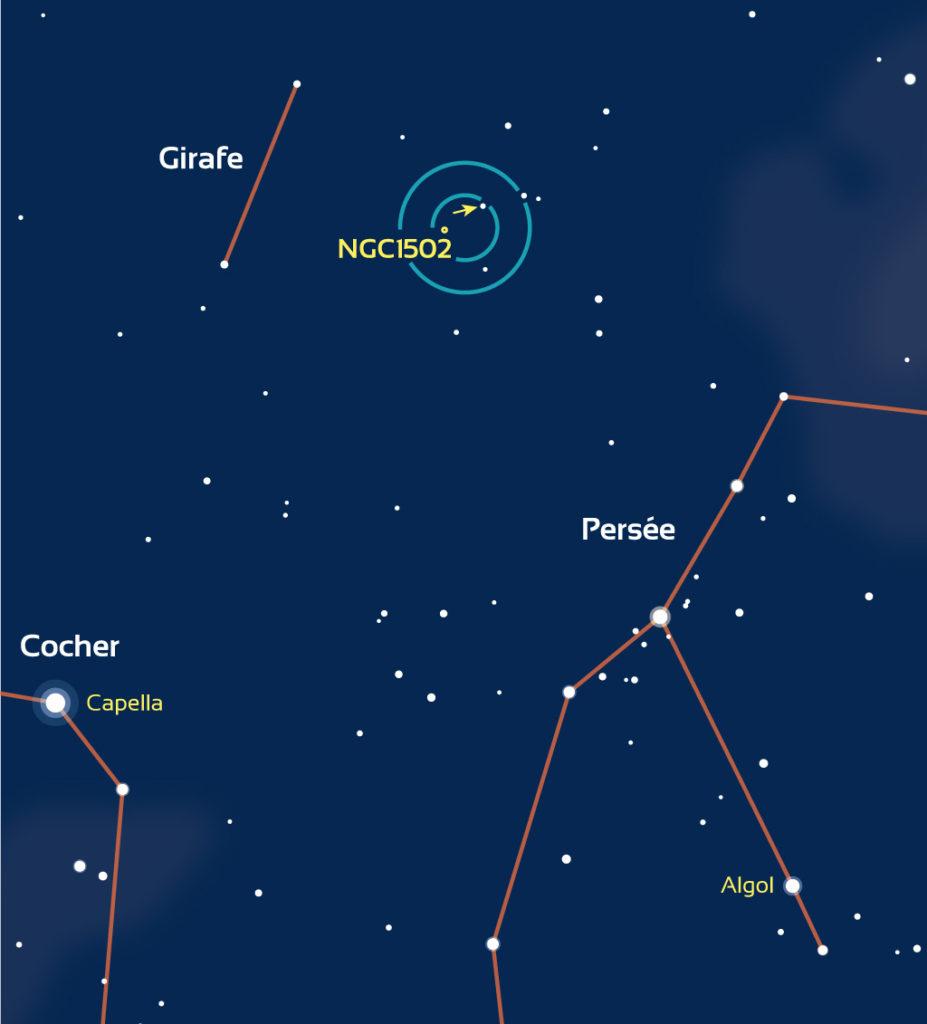 Repérage de NGC1502 dans la Girafe. Les cercles bleus représentent des champs de 4° (typique d'un chercheur) et 2° (champ typique d'un pointeur à mire circulaire).
