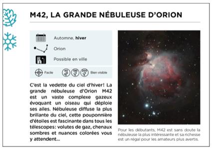 Cartouche de la fiche d'observation de M42 la grande nébuleuse d'Orion, extrait du livre Le Ciel au télescope