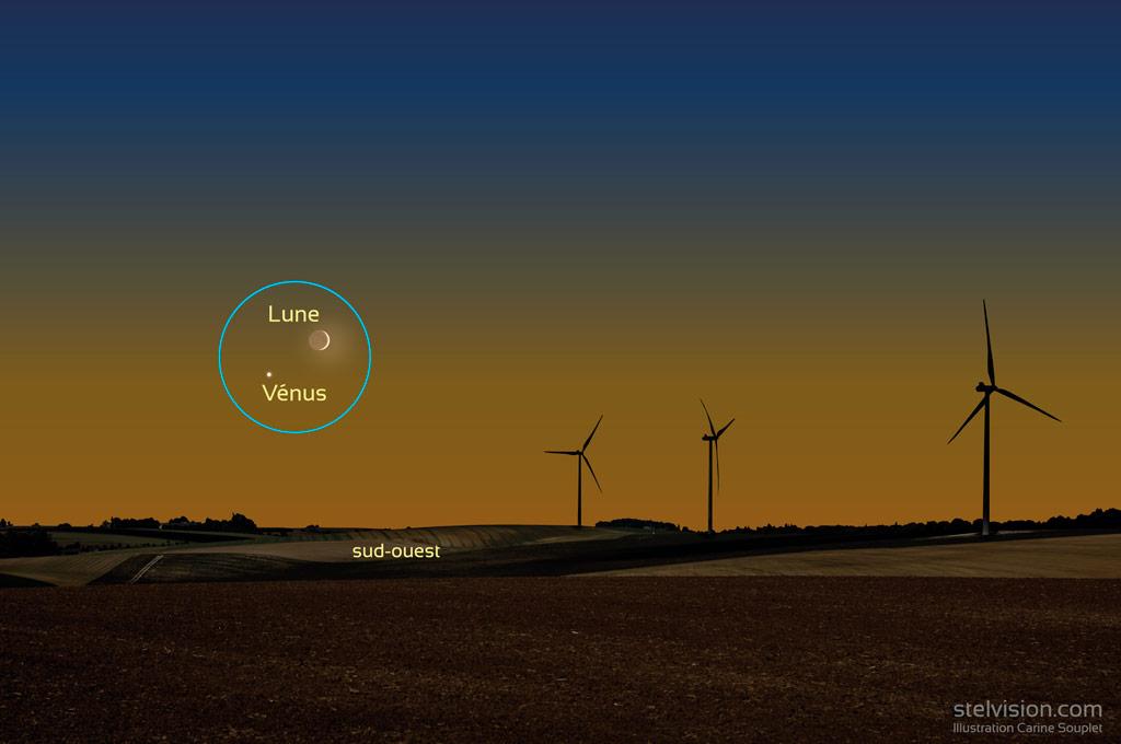 Illustration représentant Vénus et la Lune au dessus d'un horizon de campagne. Il y a trois éoliennes à l'horizon. Vénus est en dessous et à gauche du croissant de Lune et les deux astres sont éloignés de deux degrés, soit un tiers de champ d'une paire de jumelles classiques.