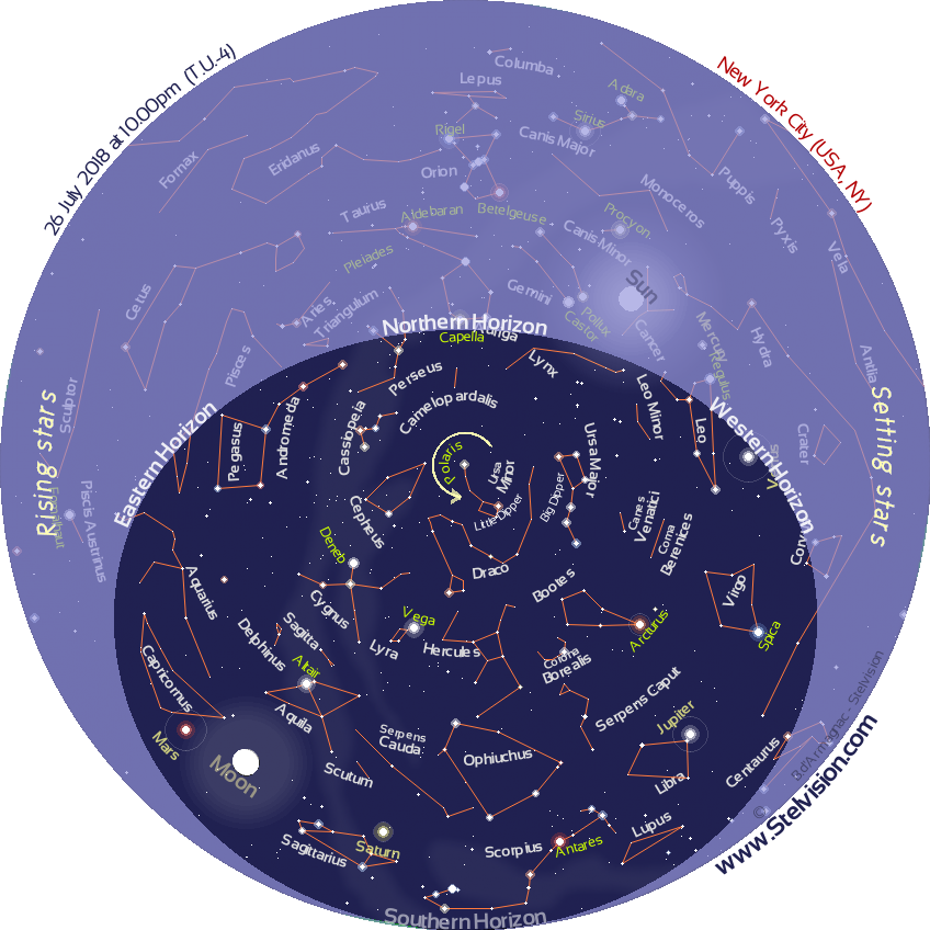carte du ciel du jour
