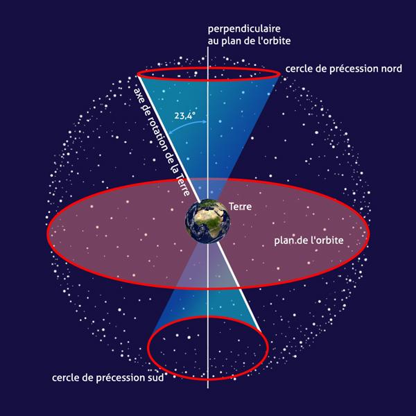 Etoile Du Berger Signification comprendre et observer l'étoile polaire