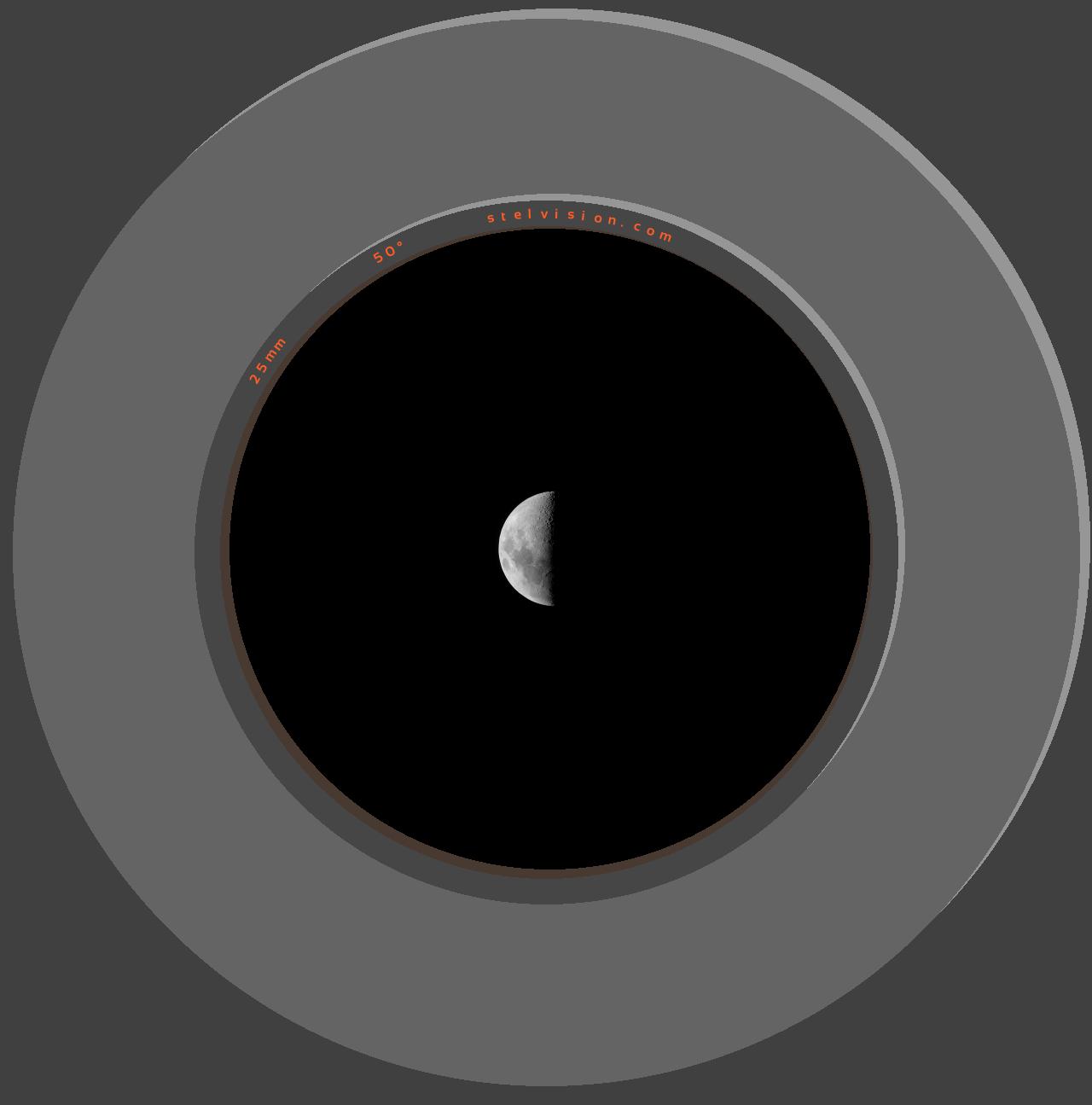 114/450 f/D : 3.9